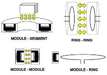 誘導結合電源供給システム